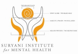 Suryani Institute for Mental Health
